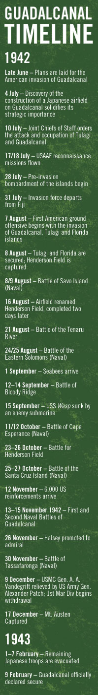 Guadalcanal Timeline