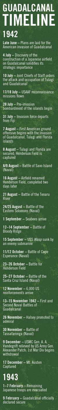 Guadalcanal Timeline