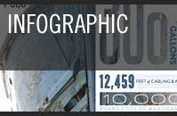 PT-305 Infographic