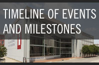 The National WWII Museum Timeline of Events and Milestones